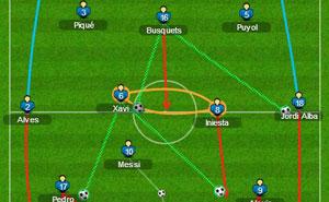¿Existe una fórmula para ganar al Barcelona actual?